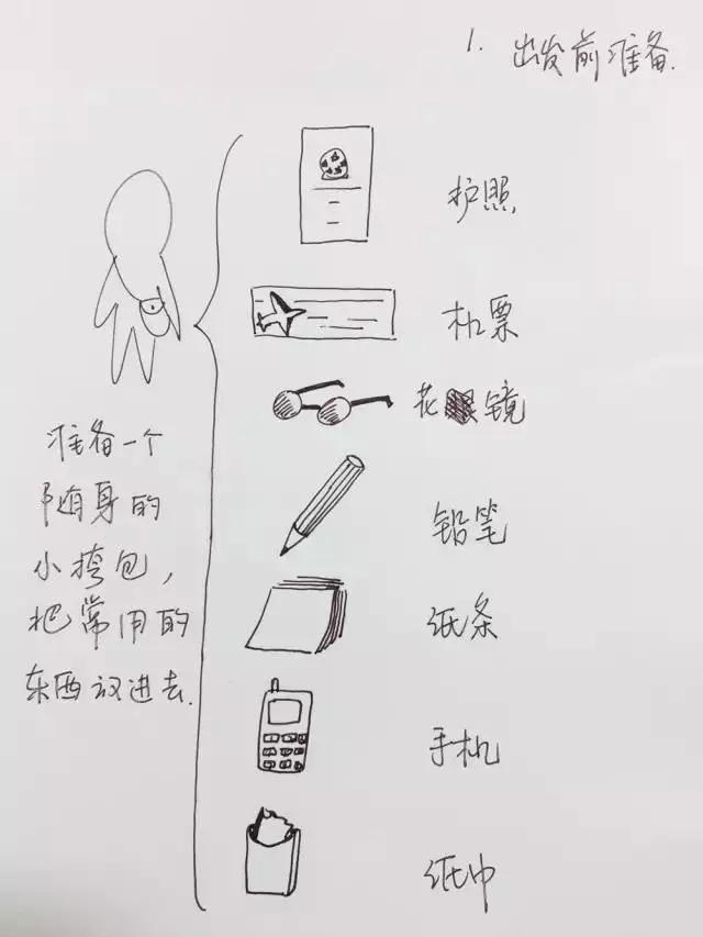 行李箱产品手绘图