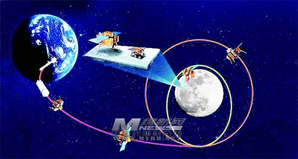 【迈尚网】人类首次嫦娥四号将登陆月球背面